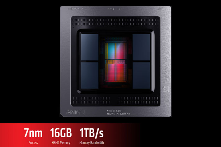 AMD Radeon VII: world's first 7nm GPU has 16GB memory for content creation