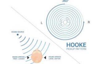 Audio interview with Hooke Audio founder & creator of the Hooke Verse