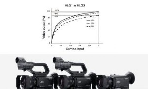 Master Sony's Instant HDR and Hybrid Log Gamma in under 5 minutes