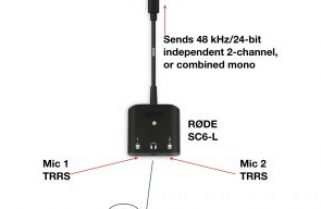RØDE SC6-L: a game-changer for compact 2-track recording on iOS devices