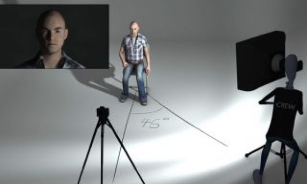 Learn classic 3 point lighting in 10 minutes (for free)