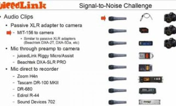 JuicedLink takes our dynamic mic challenge even further, to a full range of audio tests