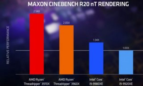 AMD 3rd Gen Ryzen Threadripper: the world's fastest high-end processors