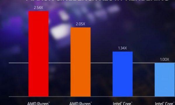 AMD 3rd Gen Ryzen Threadripper: the world's fastest high-end processors