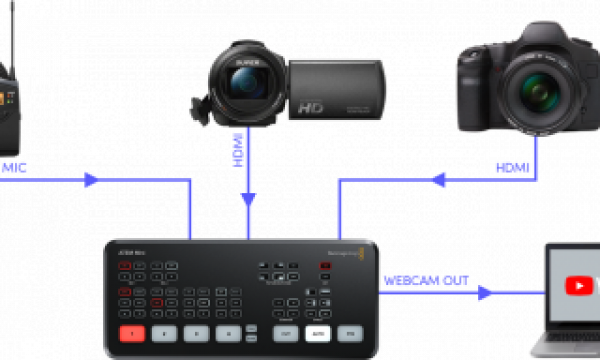 "IBC2019: Blackmagic announces ATEM Mini video mixer (""switcher"")"