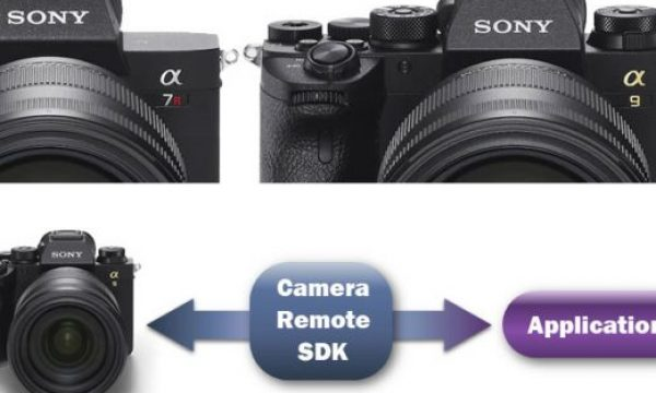 New Camera Remote SDK for mirrorless Sony Alpha 7R IV and Alpha 9 II