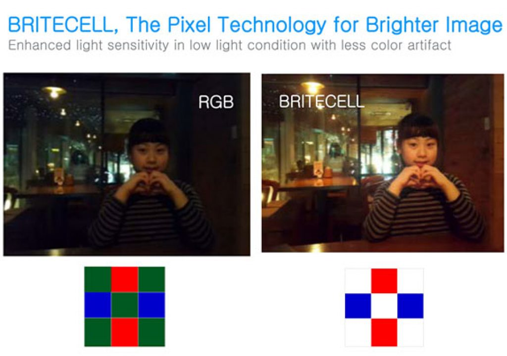 Britecell sensor lightens Samsung's photo ambitions 1