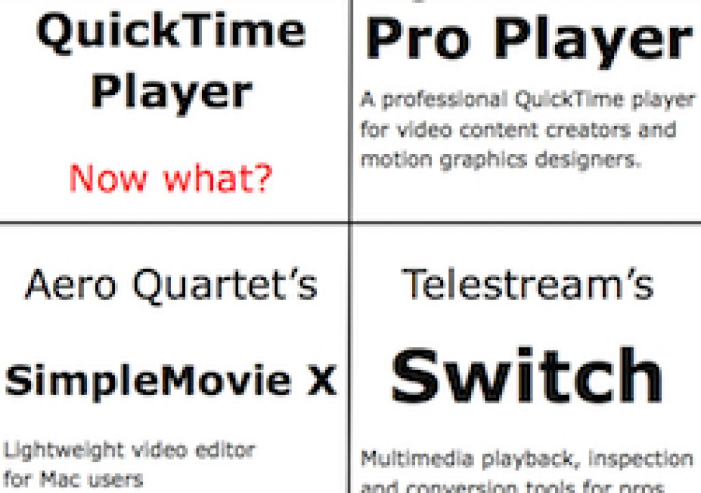 Telestream's Switch aims to overtake & surpass QuickTime Pro 11