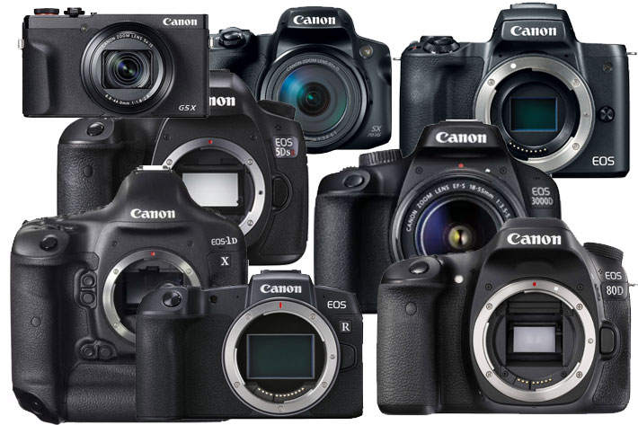 Canon DSLR, mirrorless and compact cameras vulnerable to third-party attack