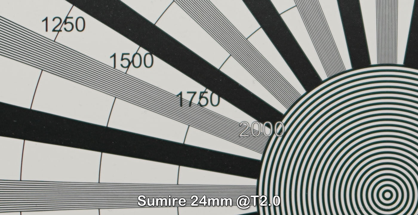 Sumire 24mm at T2.0