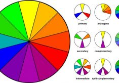 Getting Behind the Color Wheel