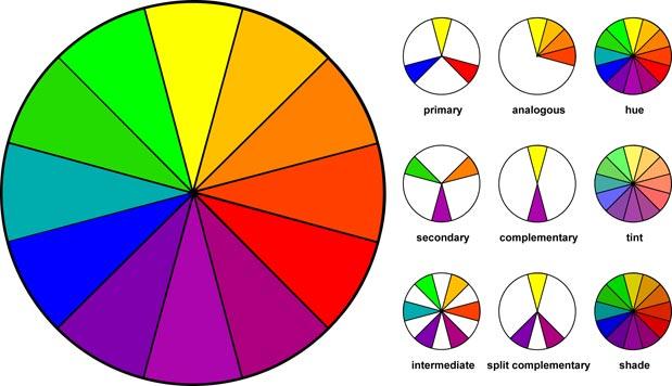 colorwheel_619.jpg