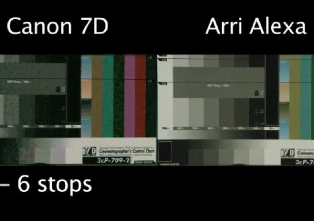 comparison_alexa_vs_7d_latitude_grading.jpg