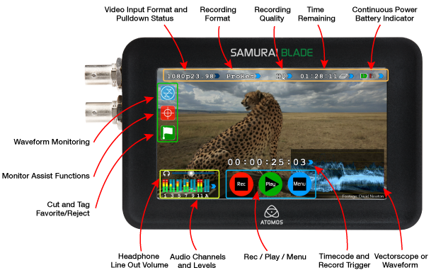 Átomos announces Spyder for Samurai Blade monitor/recorder 7