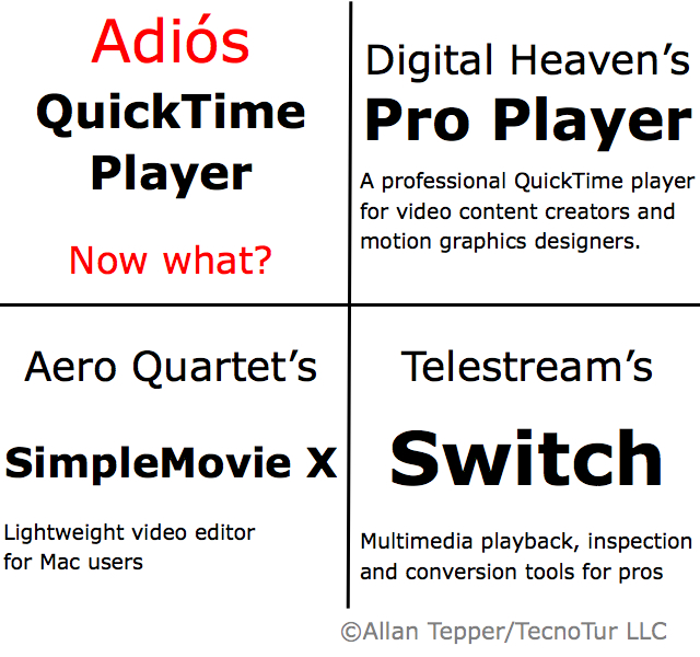 Review 1: Telestream's Switch aims to overtake & surpass QuickTime Pro 17