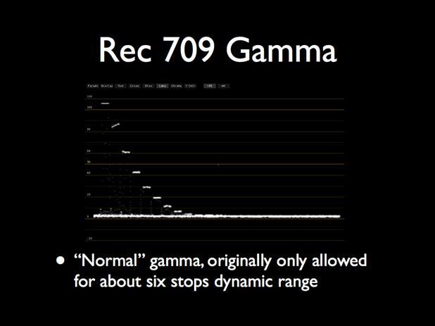 CAMERAS: Sony FS700 Dynamic Range Presentation 50