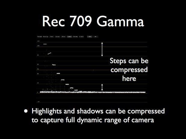CAMERAS: Sony FS700 Dynamic Range Presentation 52