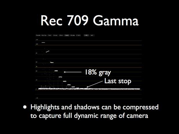 CAMERAS: Sony FS700 Dynamic Range Presentation 53
