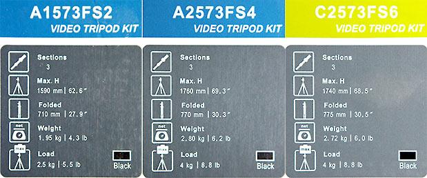 Review: Benro Video Tripod Kits 63