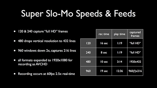 High Speed and Low Light with the NEX-FS700 64