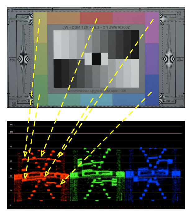Step into the Matrix: What I Learned from Examining RED's Build 30 Color Science 78