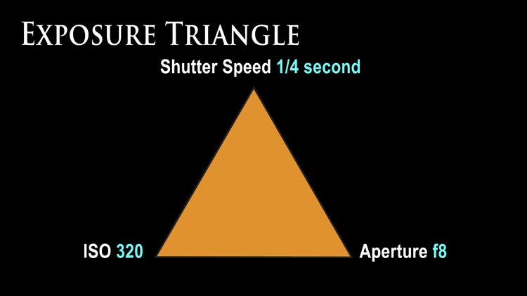 Exposure Triangle - night photography lighting