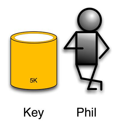 Go craaaaazy: fill from the key side! 2