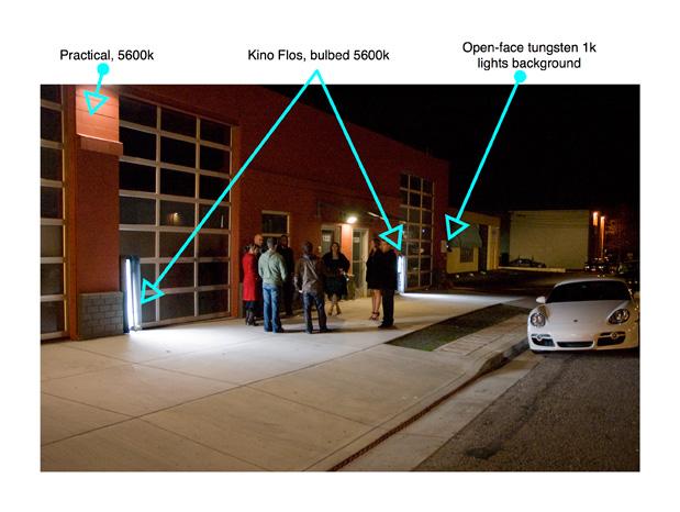 Anatomy of a Porsche Spec Spot 32