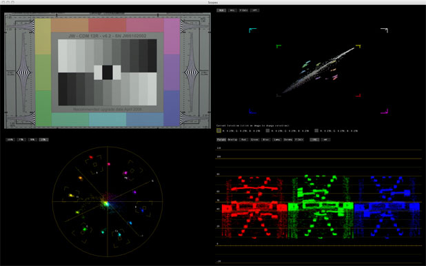 Step into the Matrix: What I Learned from Examining RED's Build 30 Color Science 109