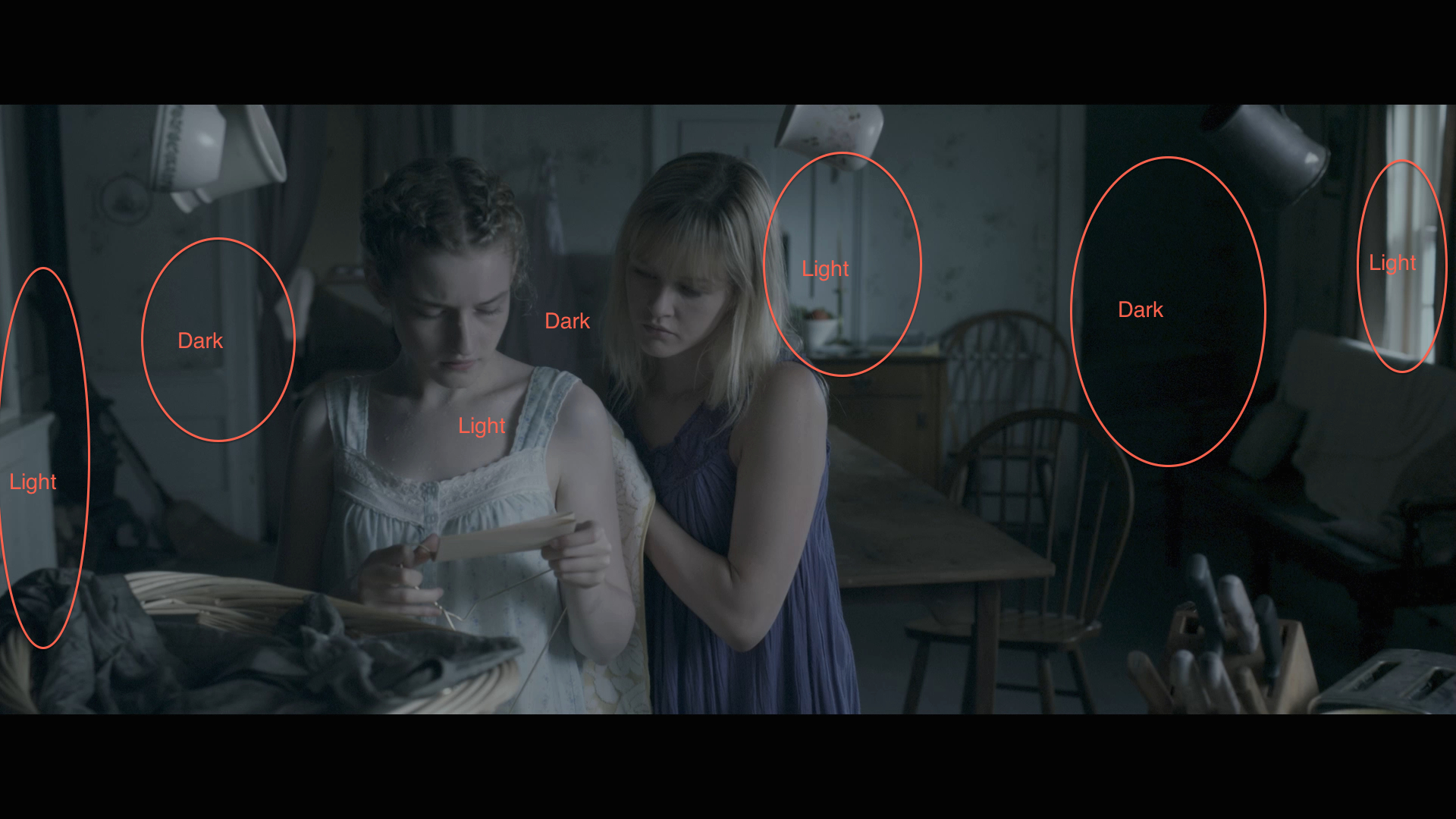 Helpful Ways for Cinematographers to Get a Grip on Lighting