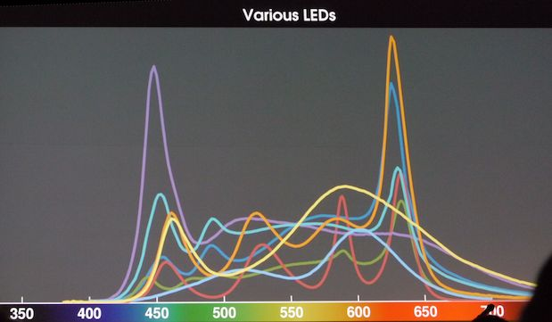 NAB 2011 - Plasma Lights, and The Problem With LEDs 23