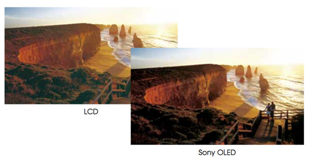 GEEK OUT: The Non-Technical Technical Guide to Sony OLED Monitors 45