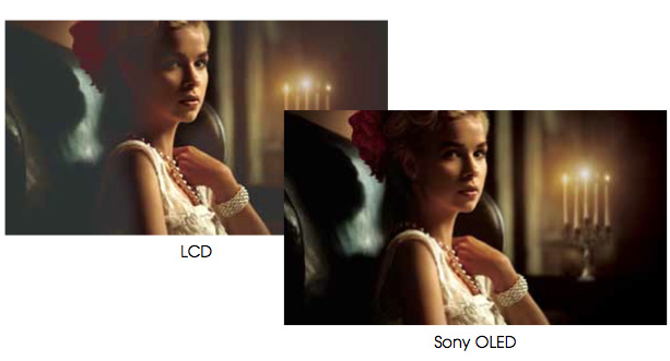 GEEK OUT: The Non-Technical Technical Guide to Sony OLED Monitors 43