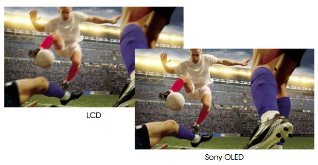 GEEK OUT: The Non-Technical Technical Guide to Sony OLED Monitors 46