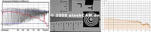 SlashCAM's Camcorder Database 6