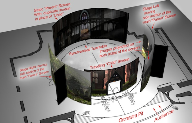 Innovation and Cinema 4D Part Two: William Dudley on Virtual Sets 3