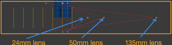Camera positions for different lenses