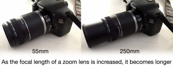 Changing the focal length of a DSLR zoom lens
