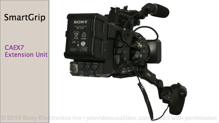 122 Slides on the Sony PXW-FS7 85