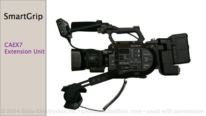 122 Slides on the Sony PXW-FS7 86