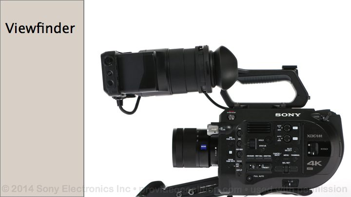 122 Slides on the Sony PXW-FS7 94