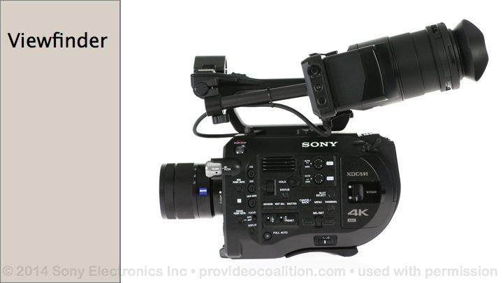 122 Slides on the Sony PXW-FS7 95