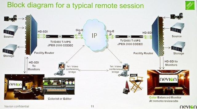 HPA Tech Retreat Day 3 63