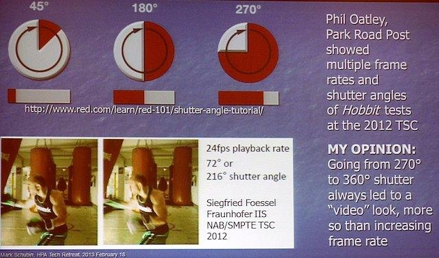 HPA Tech Retreat: Charles Poynton on High[er] Frame Rates 15