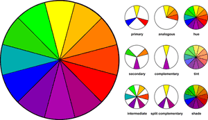 On Artbeats.com: Color Theory 3
