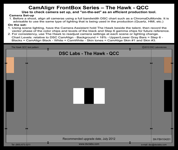 DSC Labs Hawk Chart: The Simplest Color Chart That You Can't Live Without 19