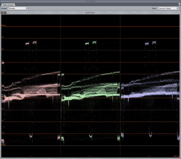 DSC Labs Hawk Chart: The Simplest Color Chart That You Can't Live Without 24