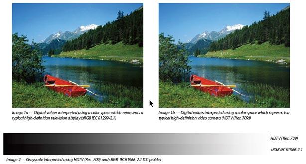 Scene vs. Display Referred Profiles 18