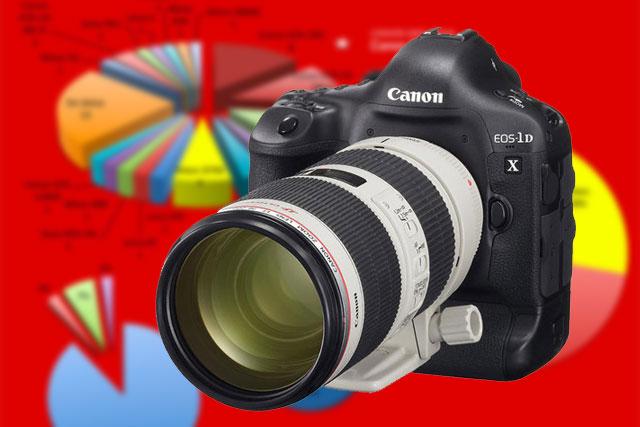 Canon Dominates World Press Photo 2014 5