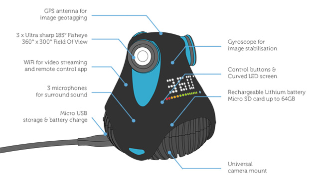360cam: a FullHD Video Camera In Your Hand 10